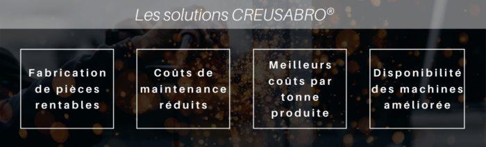 solutions anti usure Creusabro, plaque anti abrasion